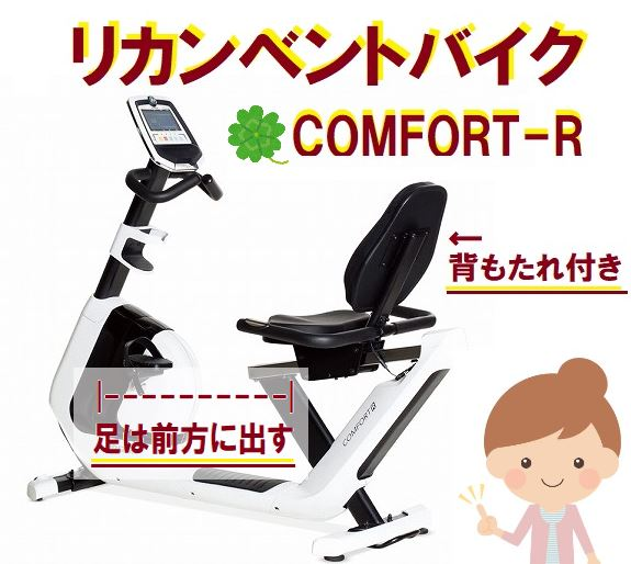 ComfortR 特徴